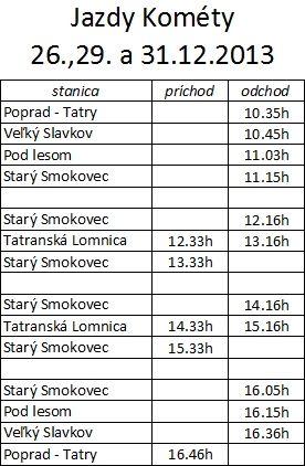 2013_12_kometa_odchody